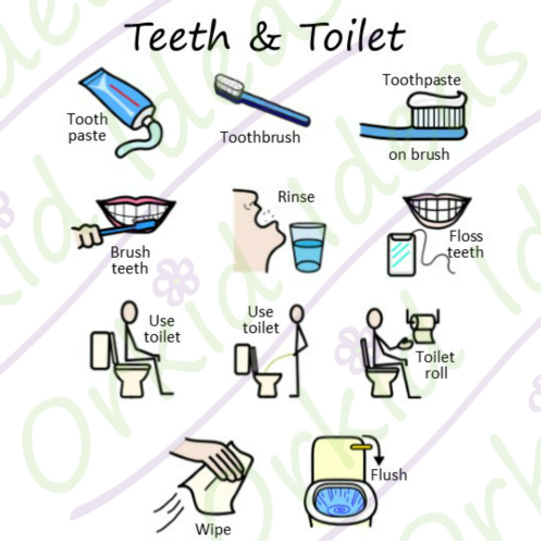 Tomtag I Can Do It Self Care Skills Visual Reminder