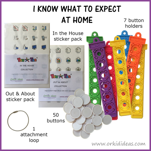 what to expect at home contents
