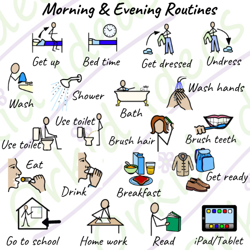 20 widgit symbols for morning and evening routines with descriptor word
